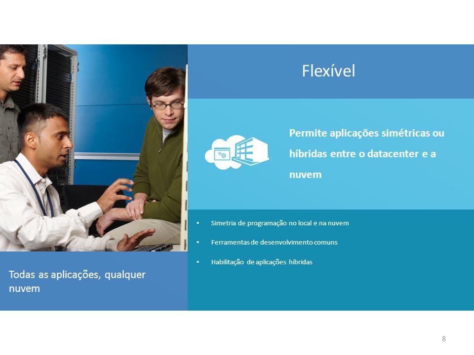Flexível Permite aplicações simétricas ou híbridas entre o datacenter e a nuvem. Simetria de programação no local e na nuvem.