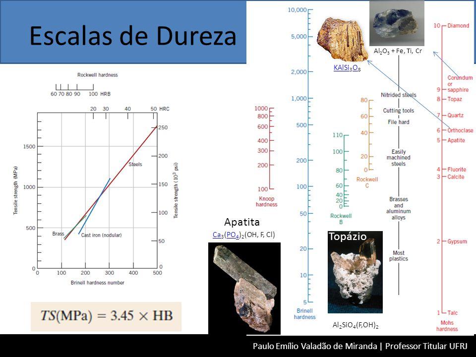 Escalas de Dureza Apatita Topázio KAlSi3O8 Ca3(PO4)2(OH, F, Cl)
