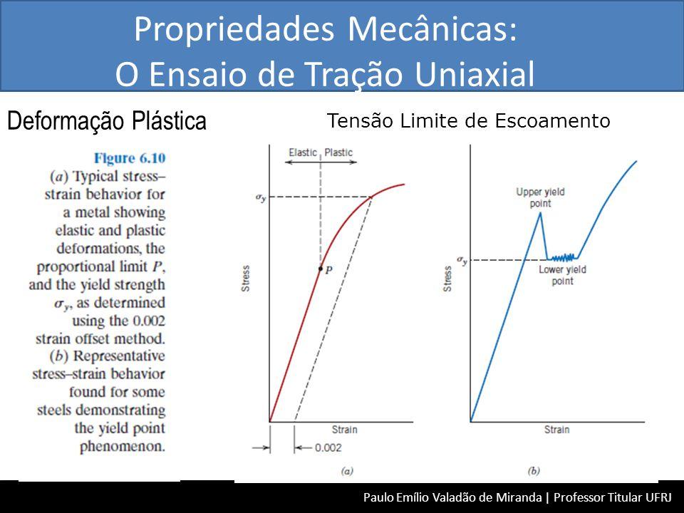 Propriedades Mecânicas: O Ensaio de Tração Uniaxial