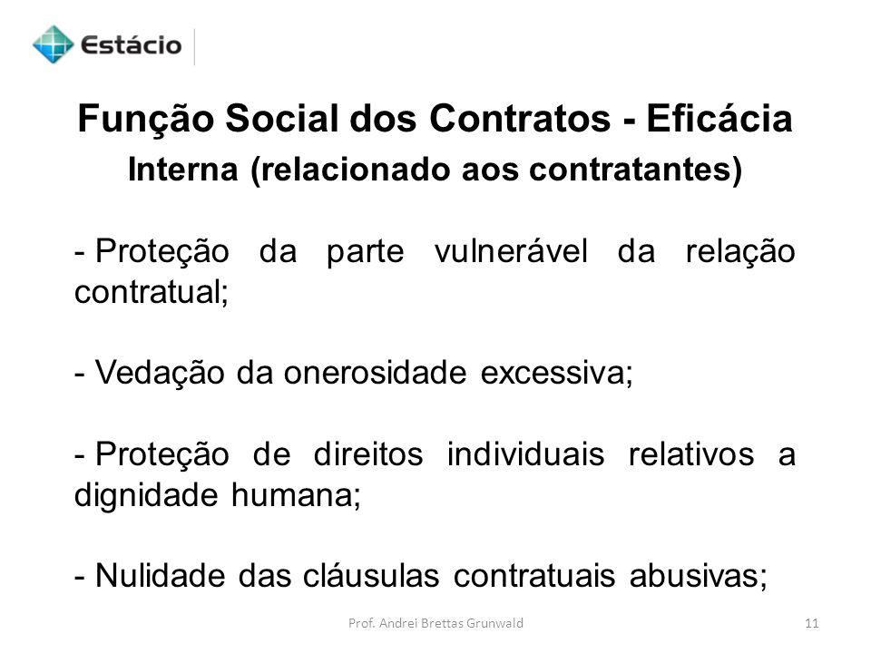Função Social dos Contratos - Eficácia