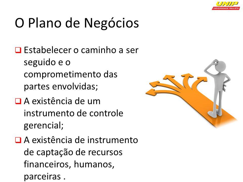 O Plano de Negócios Estabelecer o caminho a ser seguido e o comprometimento das partes envolvidas;
