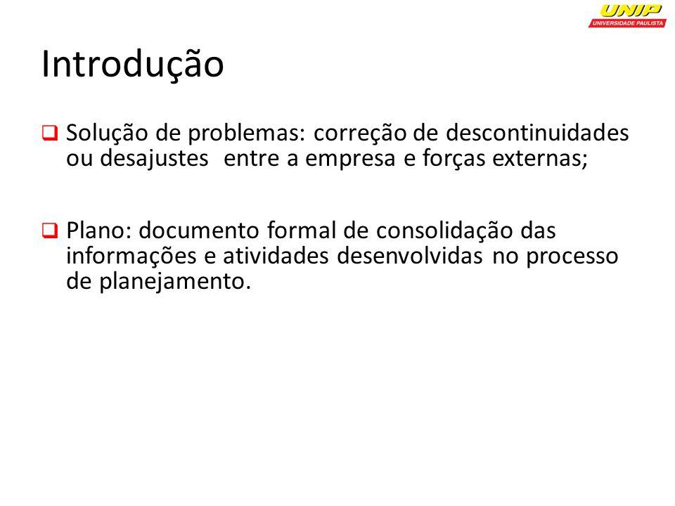 Introdução Solução de problemas: correção de descontinuidades ou desajustes entre a empresa e forças externas;
