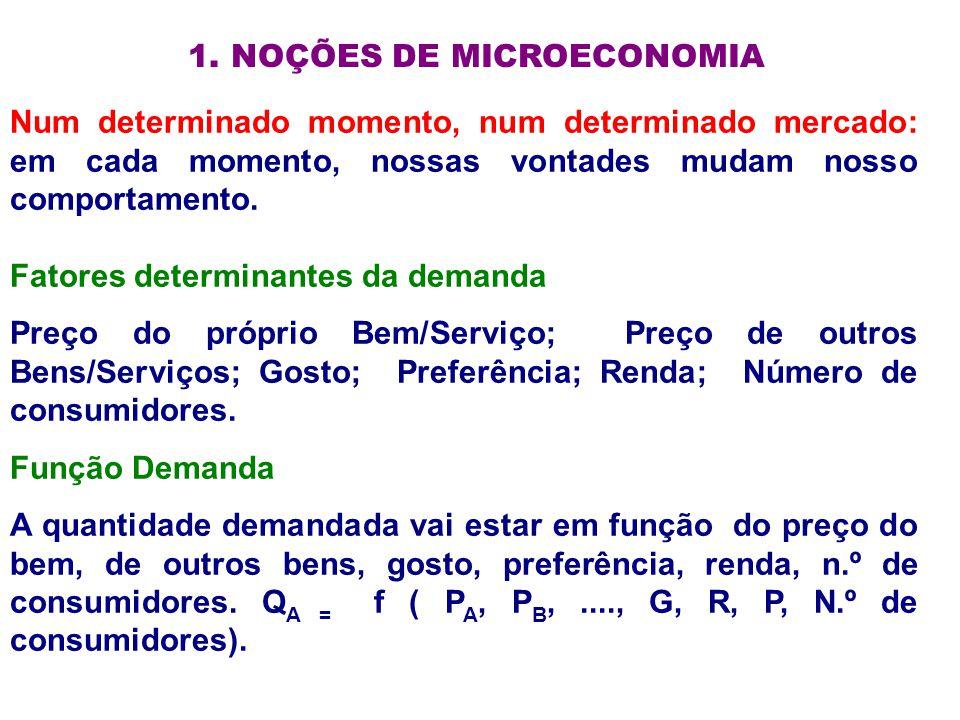 1. NOÇÕES DE MICROECONOMIA