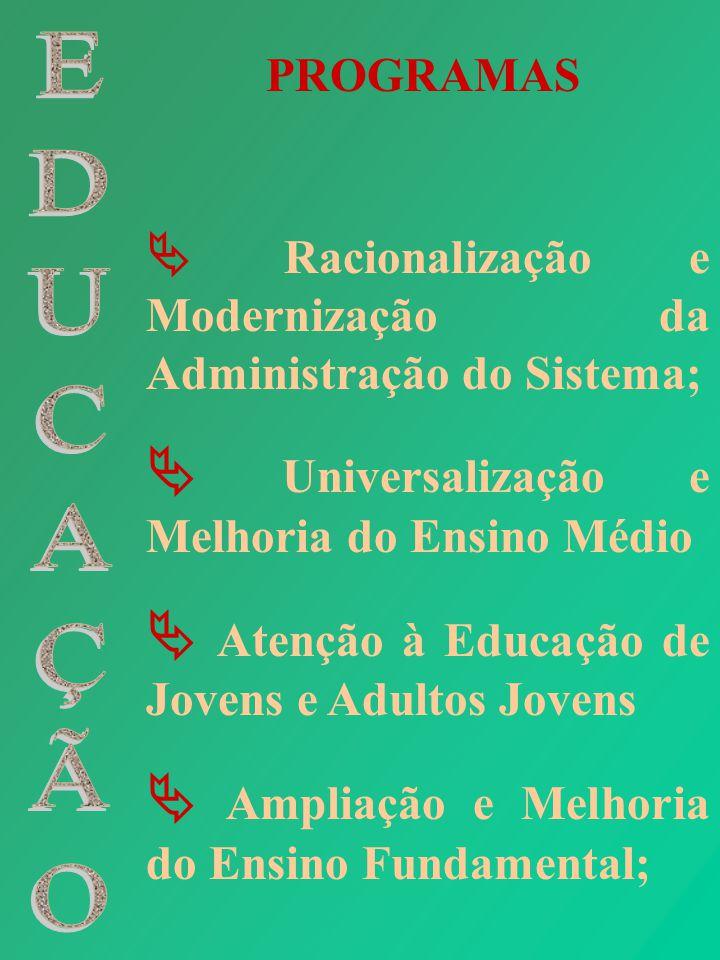  Universalização e Melhoria do Ensino Médio