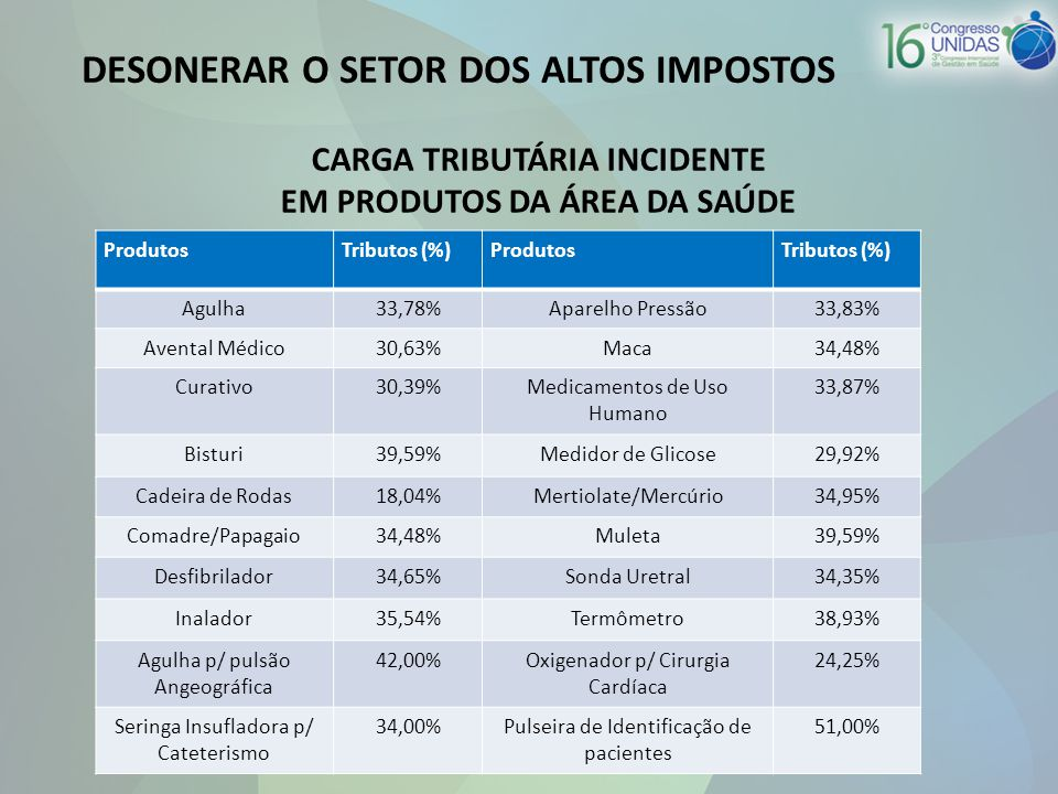 CARGA TRIBUTÁRIA INCIDENTE EM PRODUTOS DA ÁREA DA SAÚDE