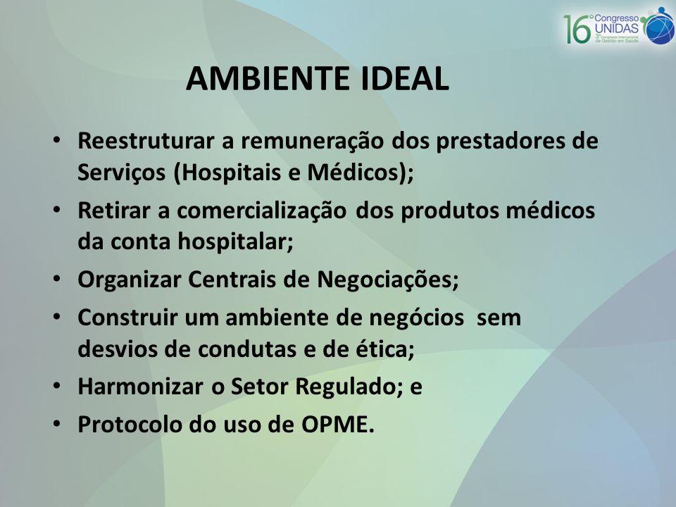 AMBIENTE IDEAL Reestruturar a remuneração dos prestadores de Serviços (Hospitais e Médicos);