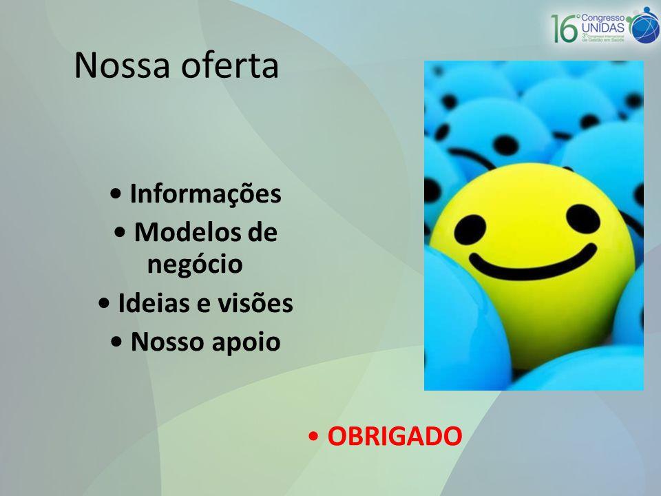 • Informações • Modelos de negócio • Ideias e visões • Nosso apoio