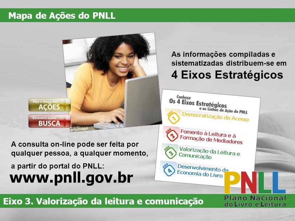 www.pnll.gov.br Mapa de Ações do PNLL
