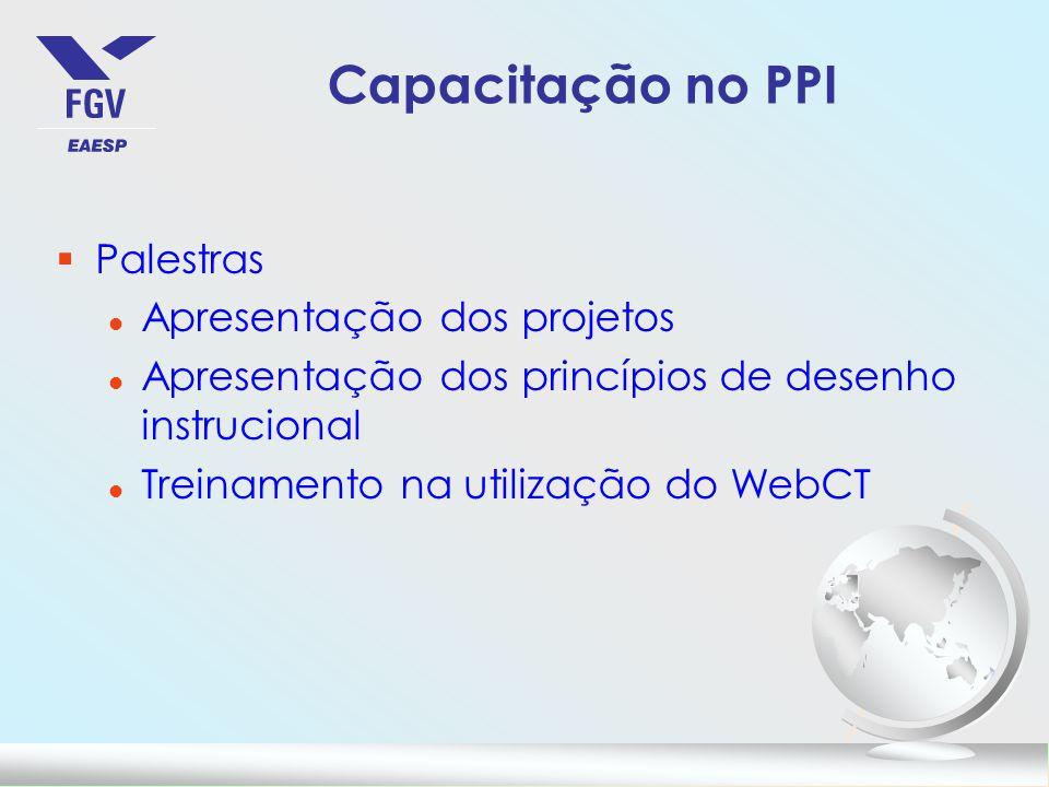 Capacitação no PPI Palestras Apresentação dos projetos