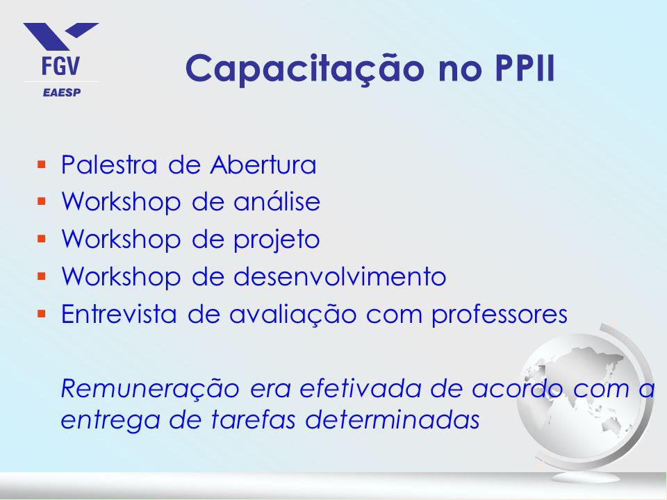 Capacitação no PPII Palestra de Abertura Workshop de análise