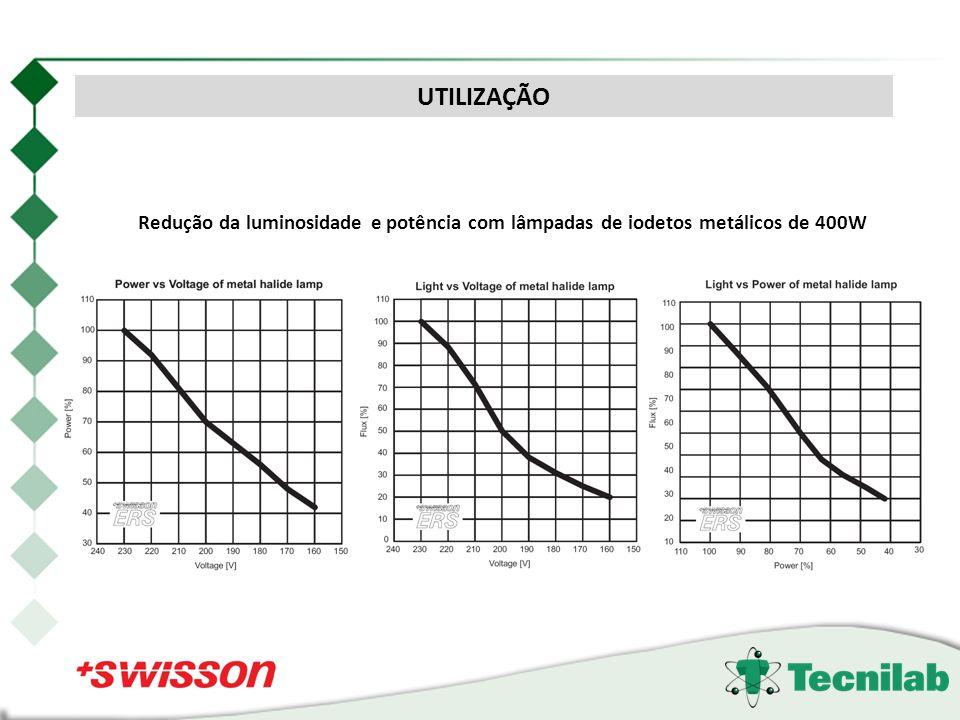 UTILIZAÇÃO Redução da luminosidade e potência com lâmpadas de iodetos metálicos de 400W