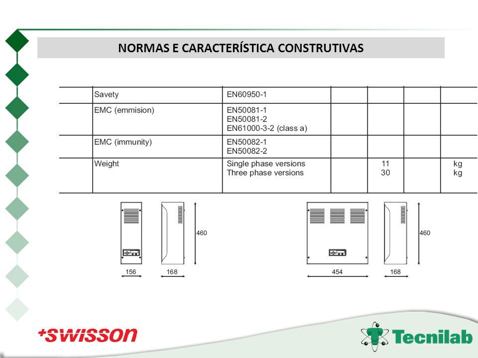 NORMAS E CARACTERÍSTICA CONSTRUTIVAS