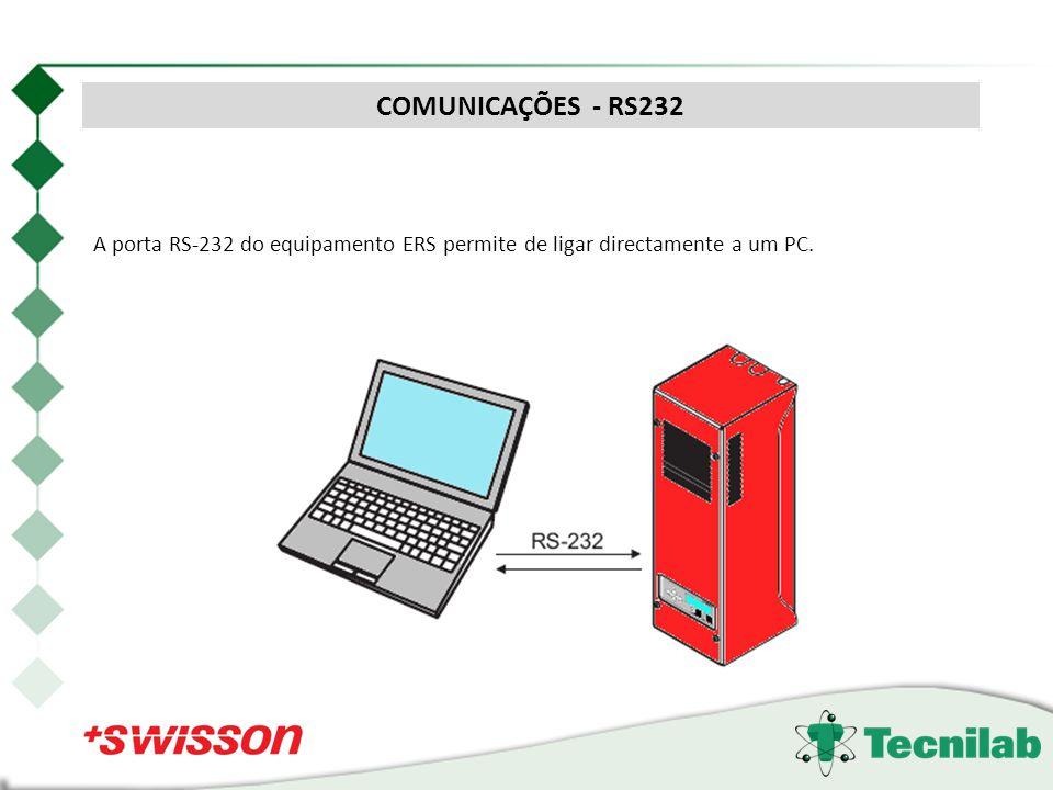 COMUNICAÇÕES - RS232 A porta RS-232 do equipamento ERS permite de ligar directamente a um PC.