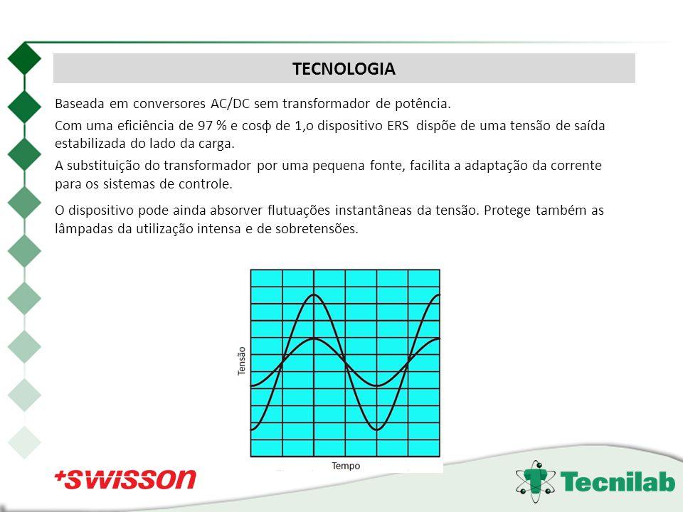TECNOLOGIA Baseada em conversores AC/DC sem transformador de potência.
