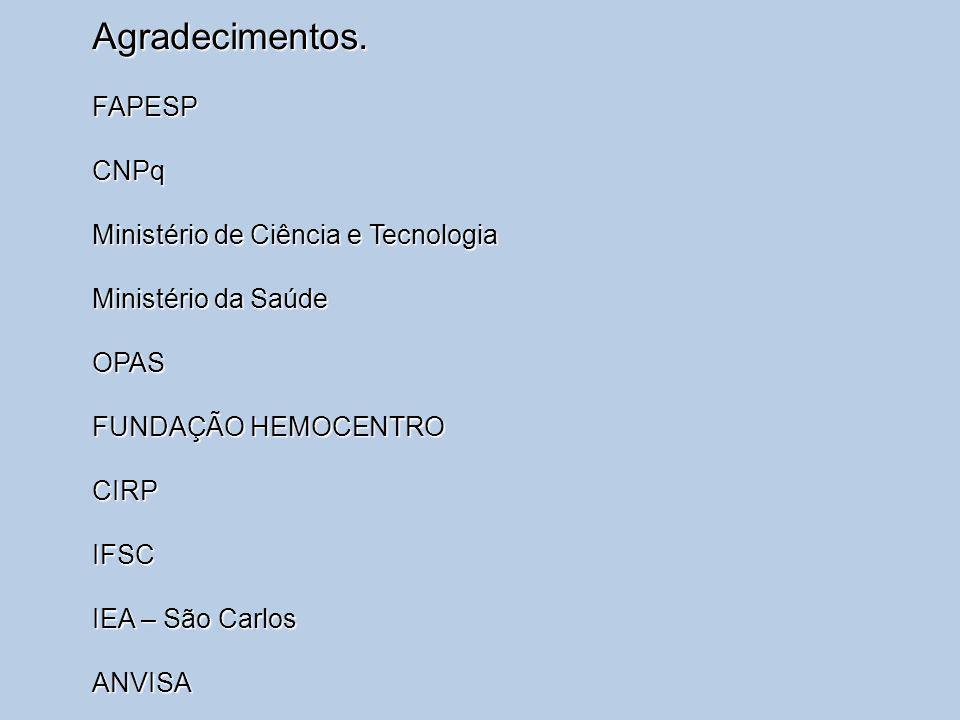 Agradecimentos. FAPESP CNPq Ministério de Ciência e Tecnologia