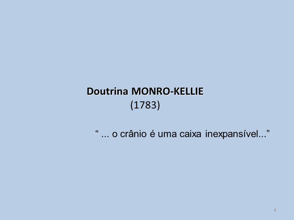 Doutrina MONRO-KELLIE