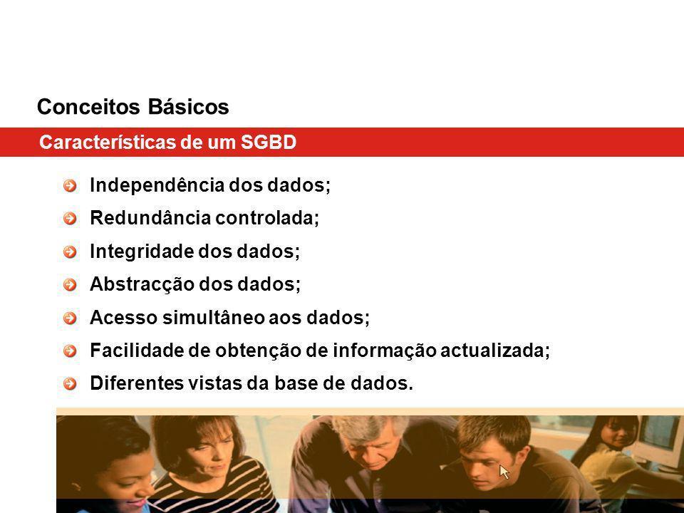 Conceitos Básicos Características de um SGBD Independência dos dados;