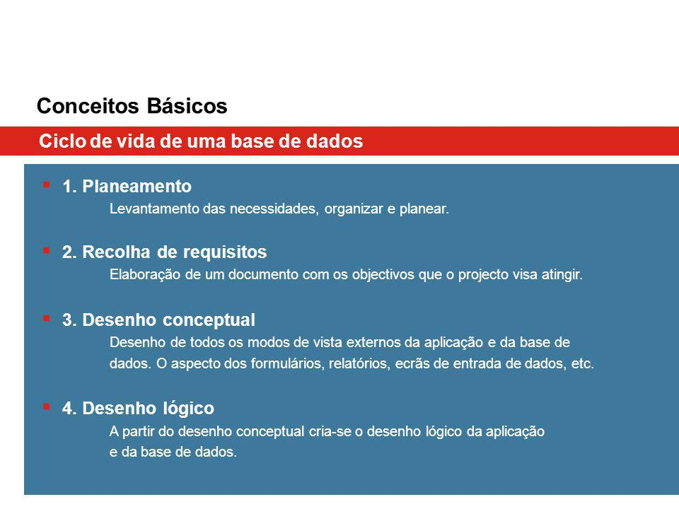 Conceitos Básicos Ciclo de vida de uma base de dados 1. Planeamento