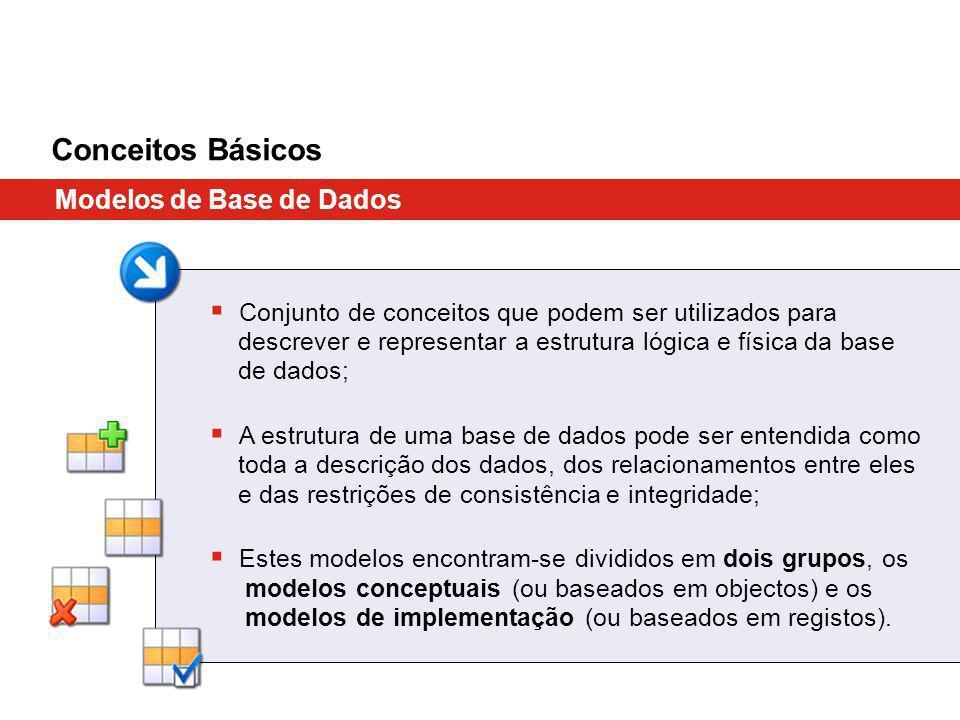 Conceitos Básicos Modelos de Base de Dados