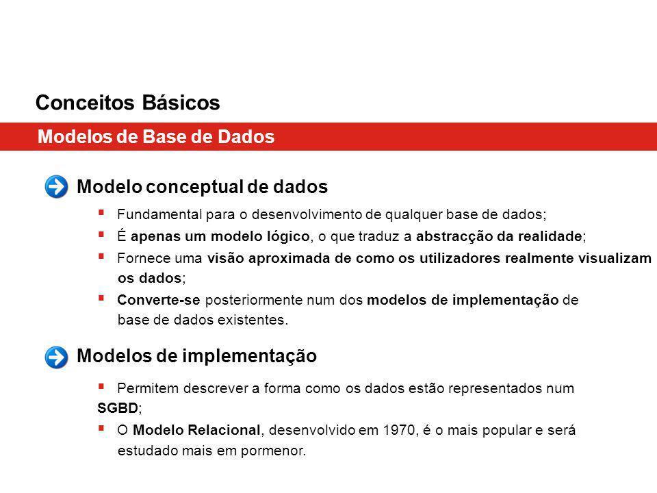 Conceitos Básicos Modelos de Base de Dados Modelo conceptual de dados