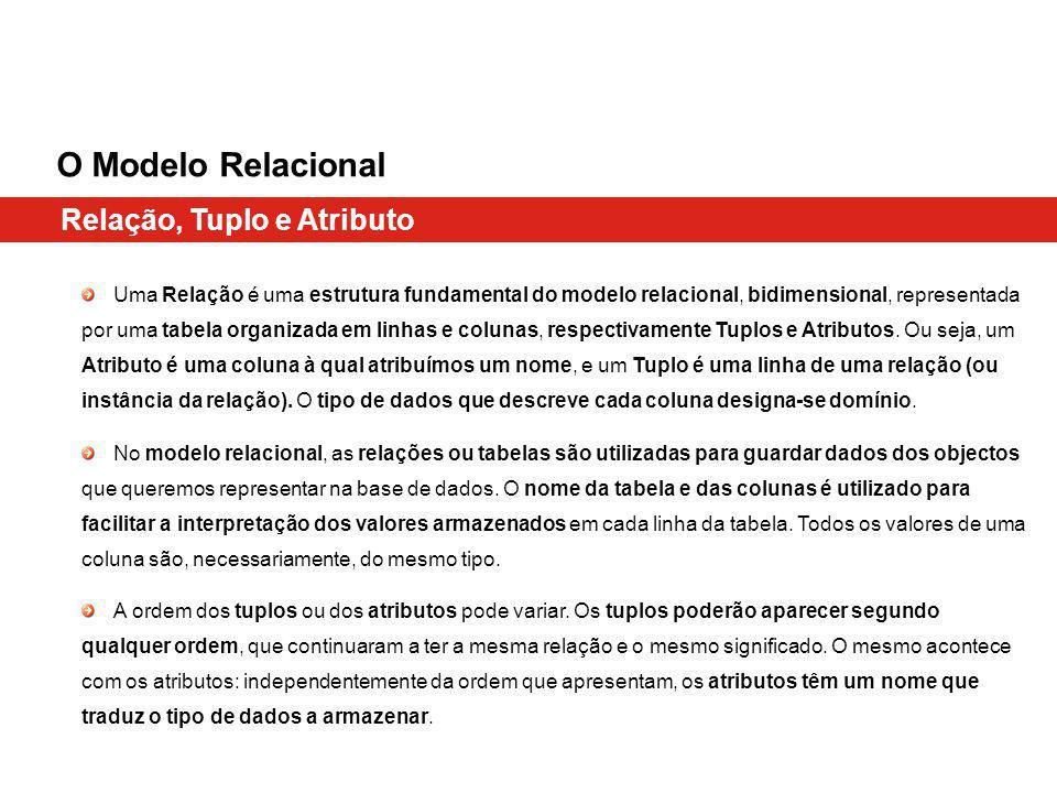 O Modelo Relacional Relação, Tuplo e Atributo