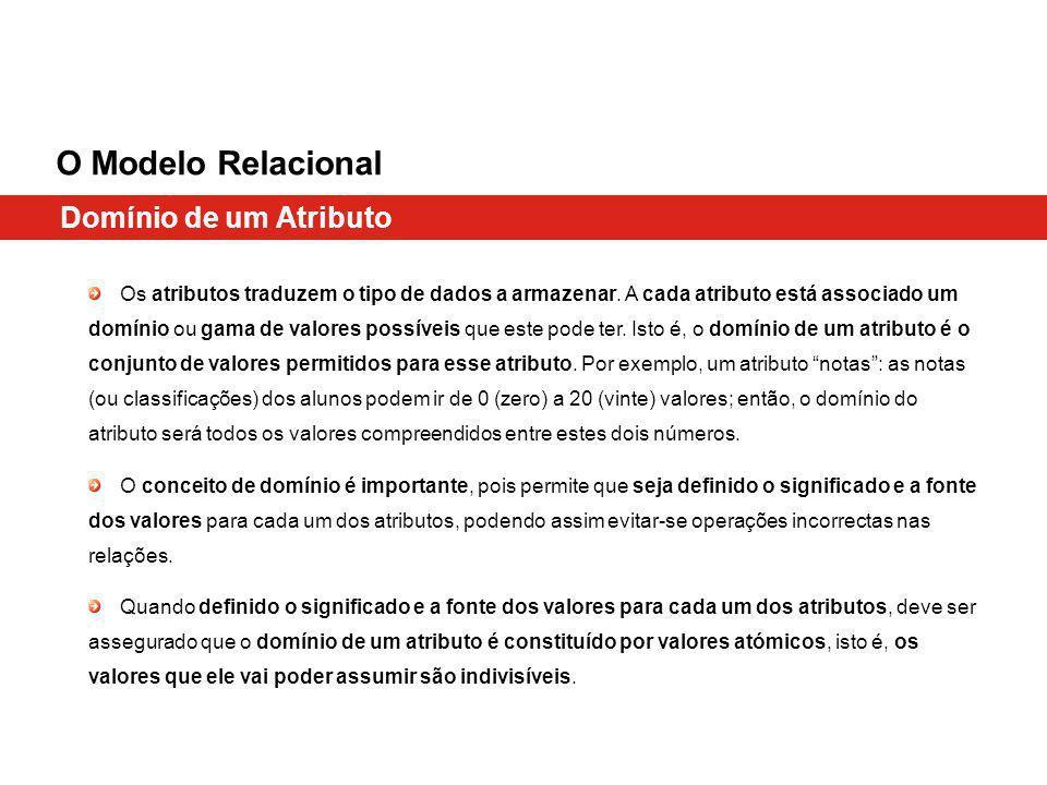 O Modelo Relacional Domínio de um Atributo