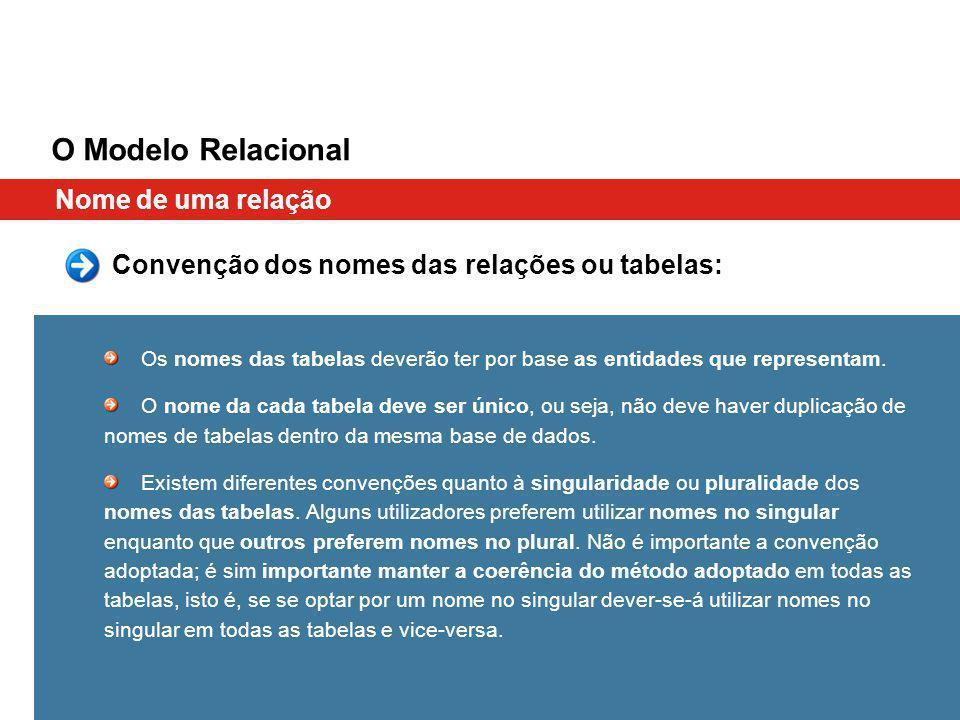 O Modelo Relacional Nome de uma relação