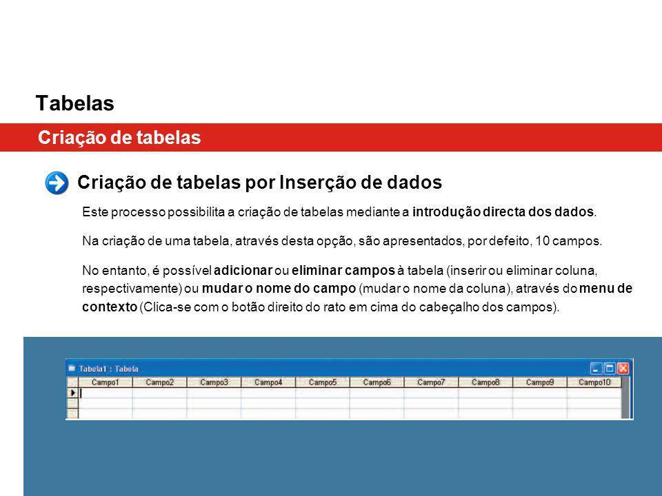 Tabelas Criação de tabelas Criação de tabelas por Inserção de dados