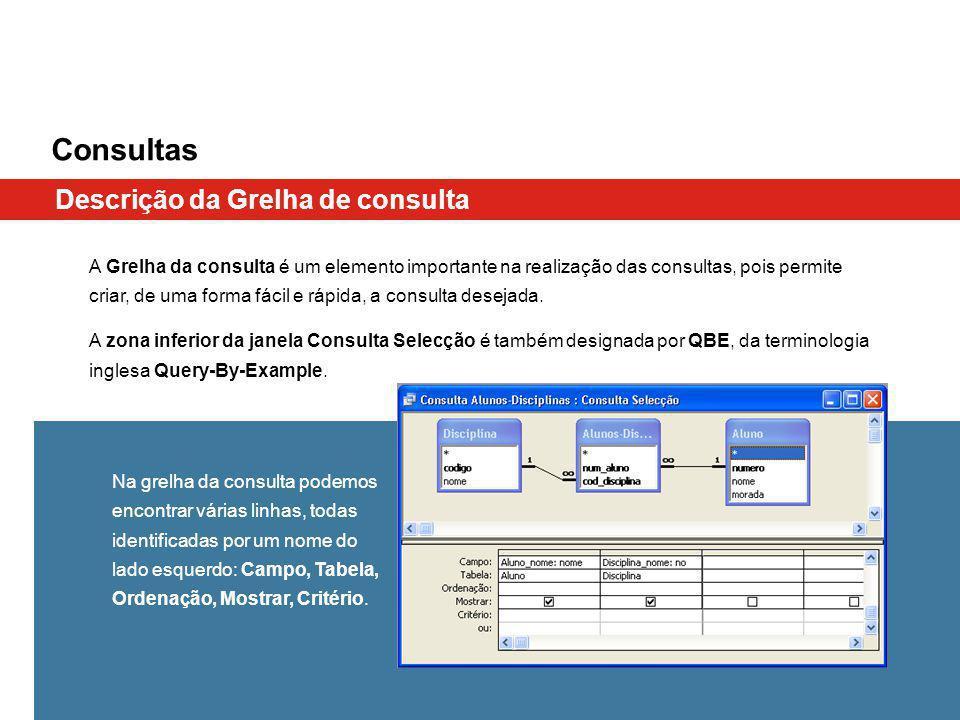 Consultas Descrição da Grelha de consulta