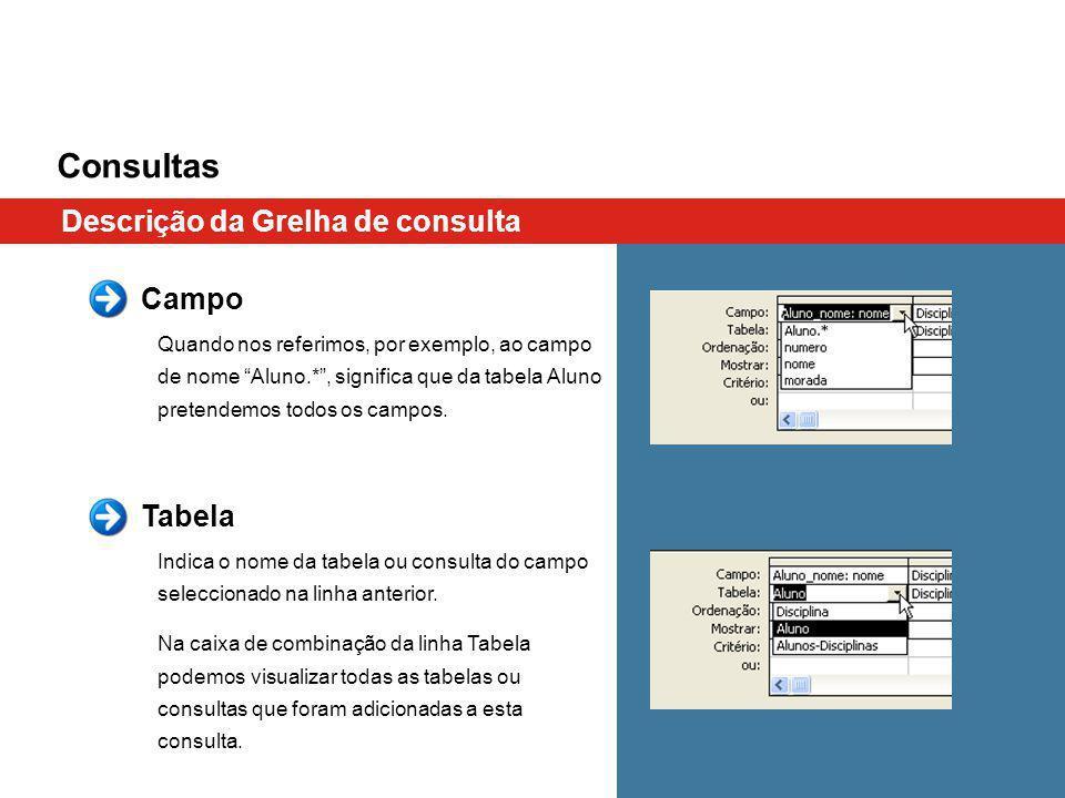 Consultas Descrição da Grelha de consulta Campo Tabela