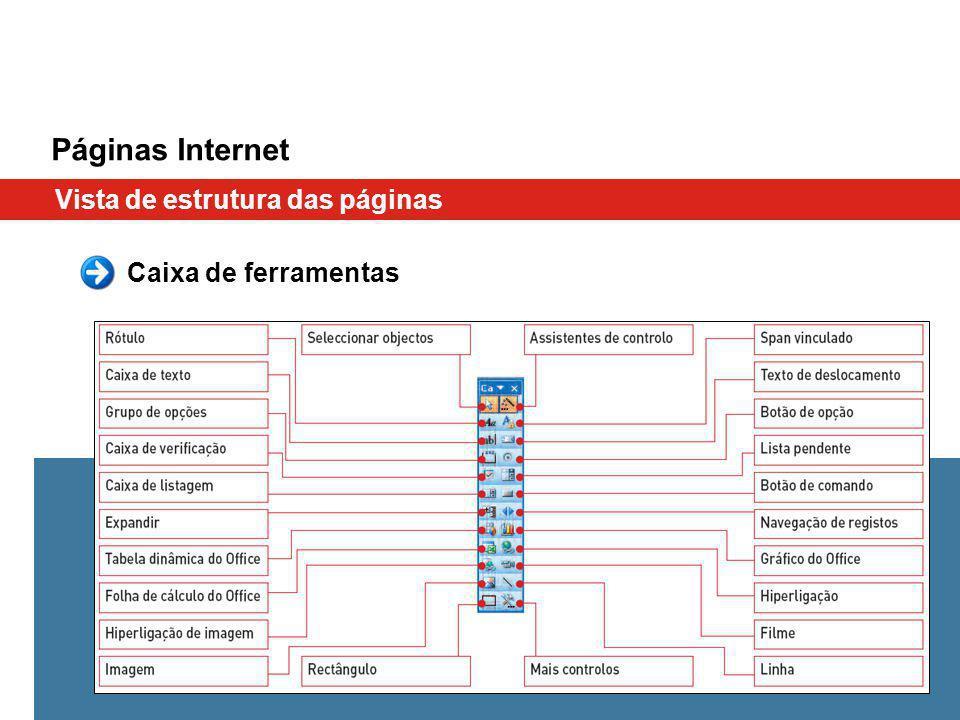 Páginas Internet Vista de estrutura das páginas Caixa de ferramentas