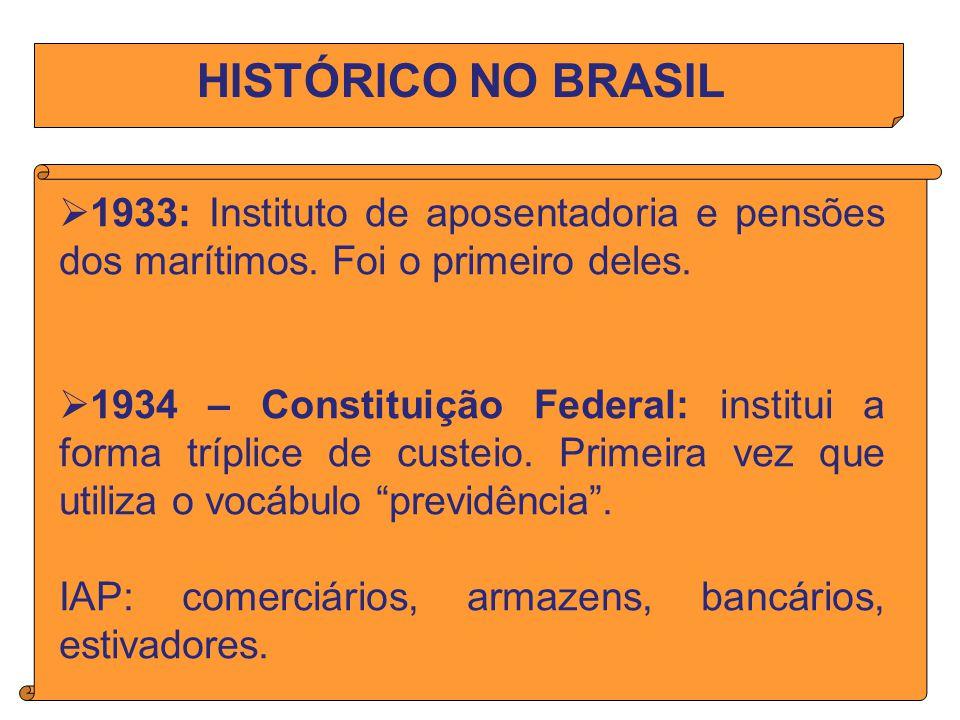 HISTÓRICO NO BRASIL 1933: Instituto de aposentadoria e pensões dos marítimos. Foi o primeiro deles.