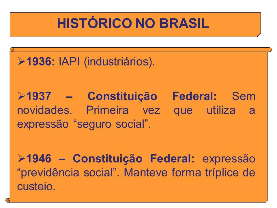 HISTÓRICO NO BRASIL 1936: IAPI (industriários).