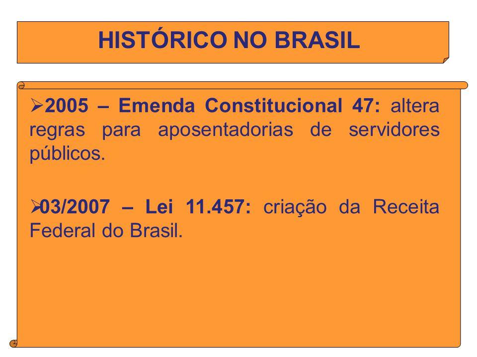 HISTÓRICO NO BRASIL 2005 – Emenda Constitucional 47: altera regras para aposentadorias de servidores públicos.