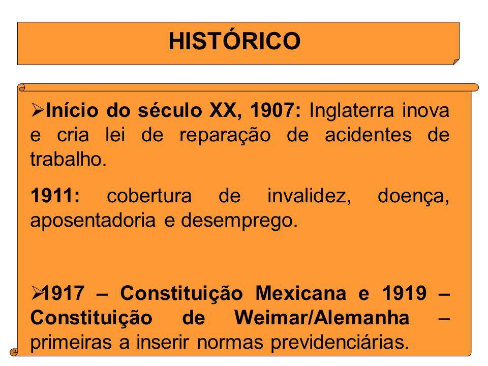 HISTÓRICO Início do século XX, 1907: Inglaterra inova e cria lei de reparação de acidentes de trabalho.