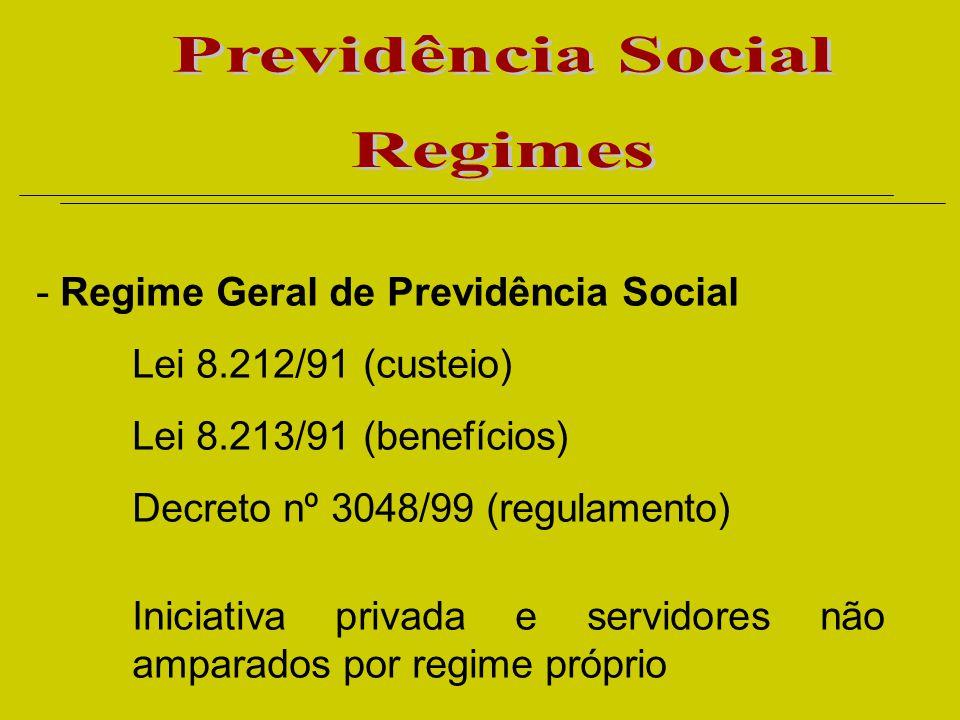 Regime Geral de Previdência Social Lei 8.212/91 (custeio)
