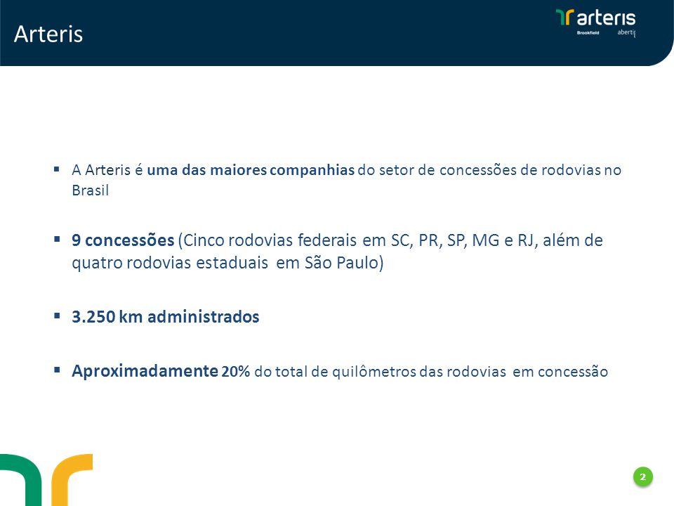 Arteris A Arteris é uma das maiores companhias do setor de concessões de rodovias no Brasil.
