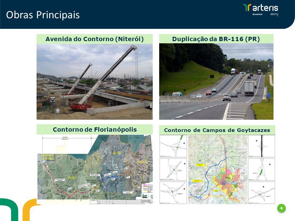 Obras Principais Avenida do Contorno (Niterói)