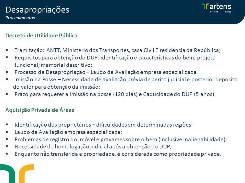 Desapropriações Decreto de Utilidade Pública