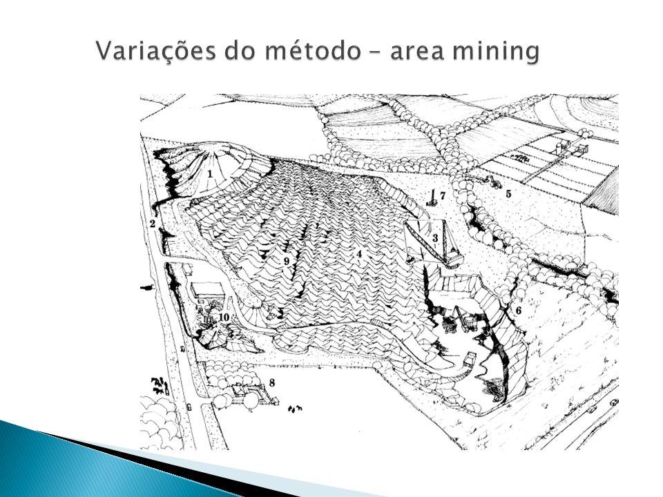 Variações do método – area mining
