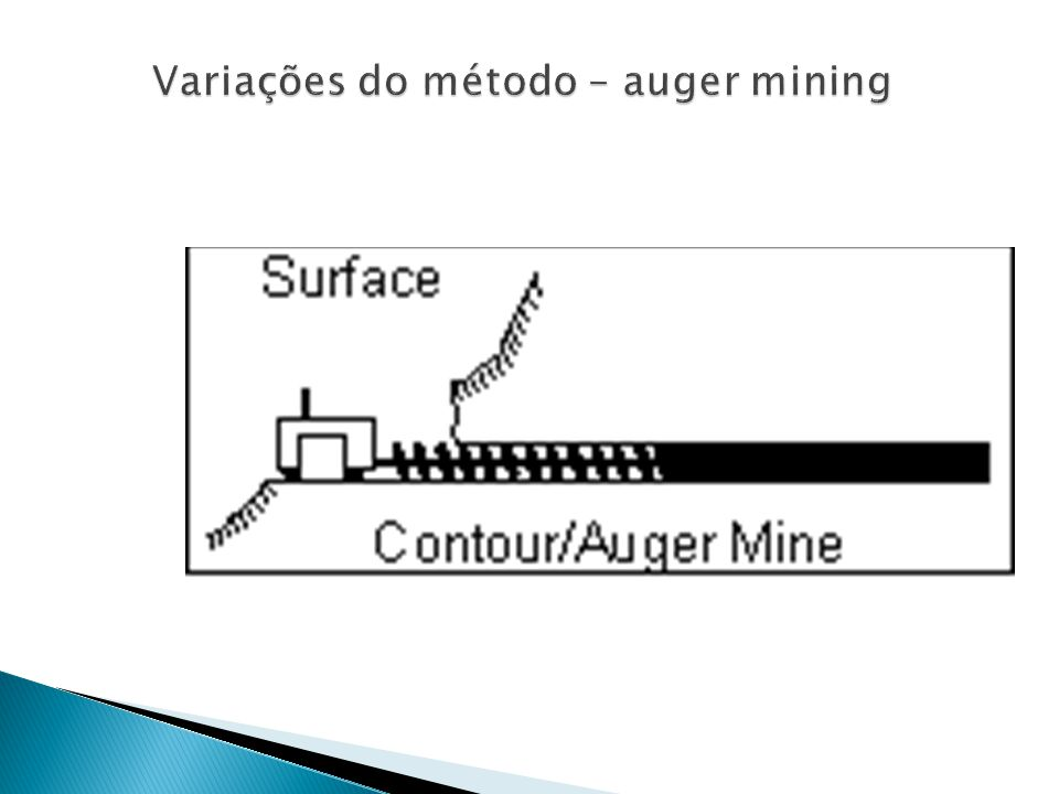 Variações do método – auger mining