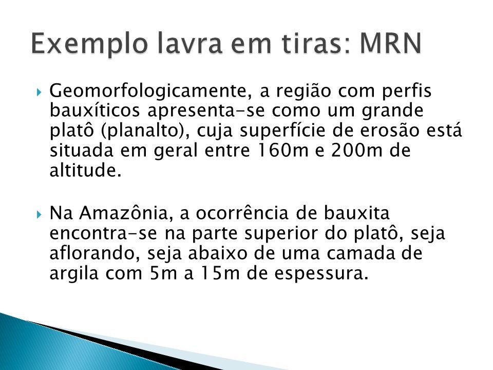 Exemplo lavra em tiras: MRN