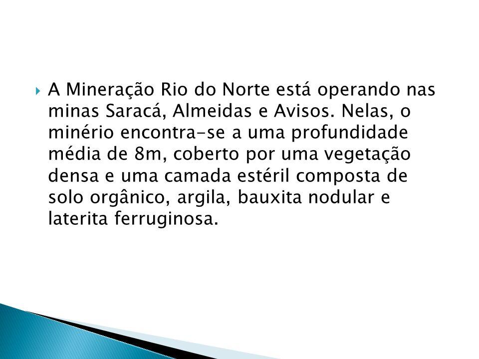 A Mineração Rio do Norte está operando nas minas Saracá, Almeidas e Avisos.