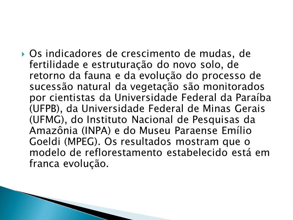 Os indicadores de crescimento de mudas, de fertilidade e estruturação do novo solo, de retorno da fauna e da evolução do processo de sucessão natural da vegetação são monitorados por cientistas da Universidade Federal da Paraíba (UFPB), da Universidade Federal de Minas Gerais (UFMG), do Instituto Nacional de Pesquisas da Amazônia (INPA) e do Museu Paraense Emílio Goeldi (MPEG).