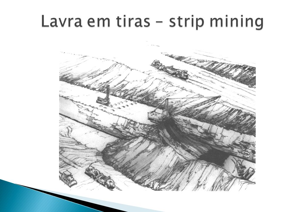 Lavra em tiras – strip mining