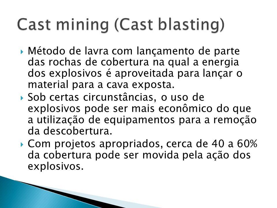 Cast mining (Cast blasting)