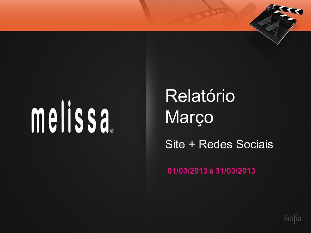 Relatório Março Site + Redes Sociais 01/03/2013 a 31/03/2013 * *