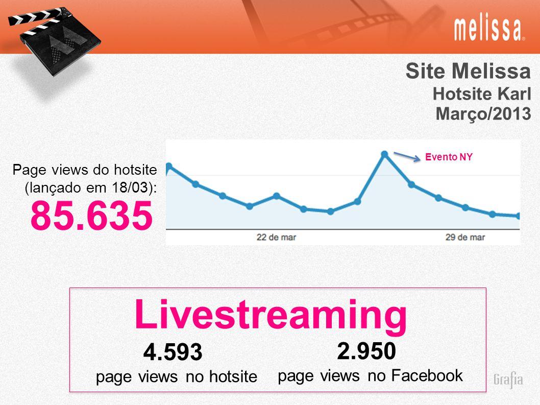 85.635 Livestreaming 4.593 2.950 Site Melissa Hotsite Karl Março/2013