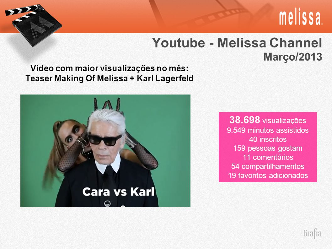 Youtube - Melissa Channel