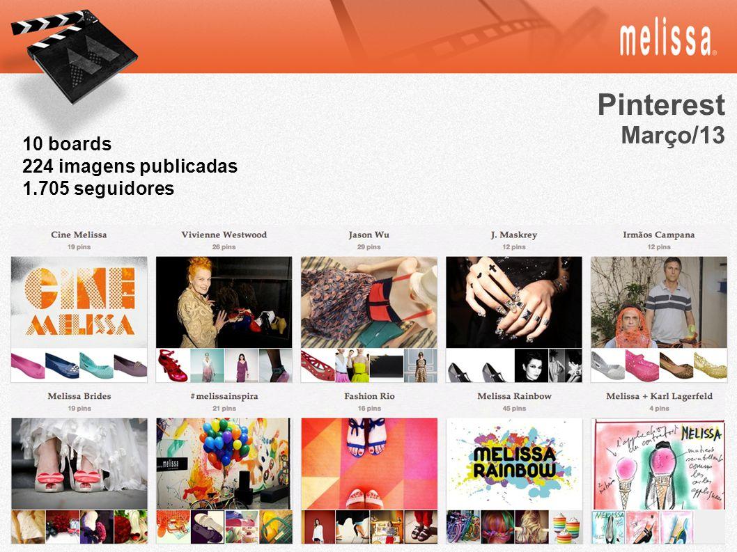 Pinterest Março/13 10 boards 224 imagens publicadas 1.705 seguidores *